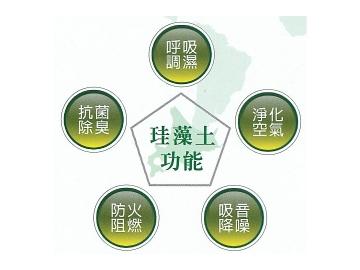 東億進口系列產品-北海道珪藻土